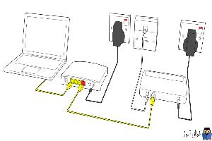 ایجاد connection pppoe در روتر میکروتیک
