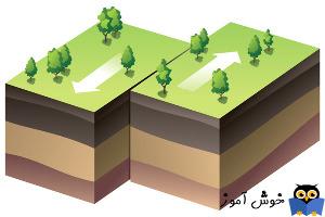 زمین لرزه چیست؟