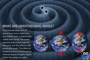 امواج گرانشی چیست؟