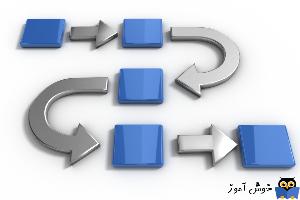 آموزش مایکروسافت CRM 2016 - آشنایی و ایجاد Workflow