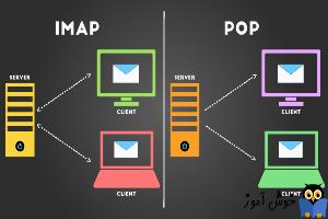 آموزش مایکروسافت exchange server 2016 - تنظیمات POP3 و IMAP برای سرور Exchange server