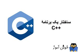 آموزش زبان ++C : ساختار یک برنامه
