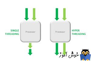 فعال سازی قابلیت Hyper threading در CPU