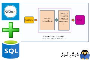 16. پر کردن کنترل TreeView با توابع بازگشتی