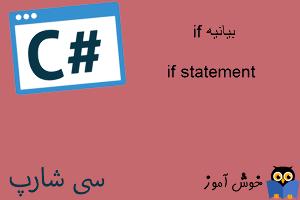 آموزش زبان #C : بیانیه if (ساختارهای شرطی : ساختارهای تصمیم گیری)