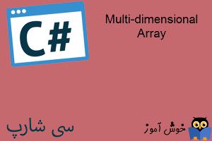 آموزش زبان #C : آرایه های چند بعدی (Multi-dimensional Array)