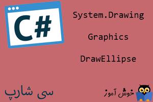 آموزش زبان #C : انجام کارهای گرافیکی، ترسیم دایره و بیضی