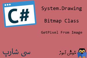 آموزش زبان #C : استخراج رنگهای استفاده شده در یک تصویر