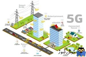 آموزش فناوری 5G : معماری 5G