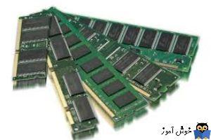 DRAM چیست؟