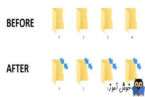 حذف فلش آبی رنگ روی فایل ها و فولدرهای فشرده شده در ویندوز