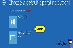 چگونه در کامپیوتر چند سیستم عاملی، ویندوز یا سیستم عامل پیشفرض را مشخص کنیم