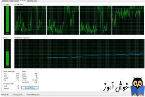 افزایش توان پردازشی پردازنده در ویندوز
