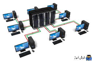 دوره آموزشی Network plus - چه عناصر و المان هایی برای راه اندازی یک شبکه کامپیوتری نیاز است؟