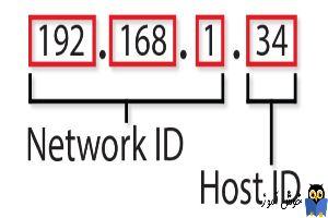 دوره آموزشی Network Plus - ارتباط بین LAN ها توسط IP Address