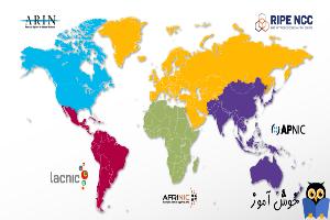 دوره آموزشی Network Plus - تقسیم بندی IP Address ها در جهان
