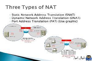 دوره آموزشی Network Plus - بررسی انواع NAT بصورت کلی