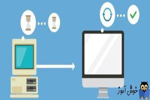 دوره آموزشی Network Plus - آموزش DNS - سناریوی عملی برای NETbios