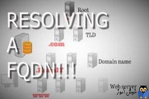 دوره آموزشی Network Plus - نحوه تحلیل نام در ساختار اسامی FQDN