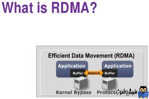 تکنولوژی RDMA چیست