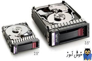 معرفی هارد دیسک های LFF و SFF