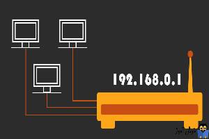 private IP address یا IP Address لوکال چیست