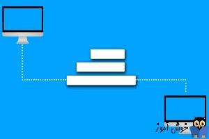 منظور از Encapsulation در شبکه چیست