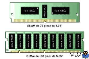 تفاوت بین RAM های SIMM و DIMM چیست