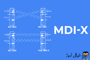 MDIX چیست