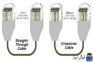 کابل شبکه Straight و Crossover چیست