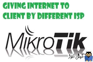دوره آموزشی mikrotik mtcna - چگونه دسترسی سیستم های یک شبکه را از طریق ISP های مختلف فراهم کنیم؟
