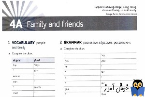 Workbook: 4A Family and friends