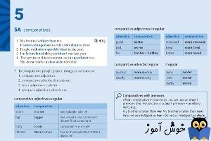 5A Comparatives