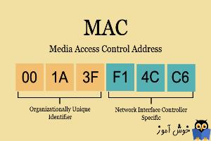 MAC Address چیست و چگونه آن را می توان در ویندوز پیدا کرد؟