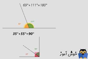 تعریف زاویه های متمم - تعریف زاویه های مکمل